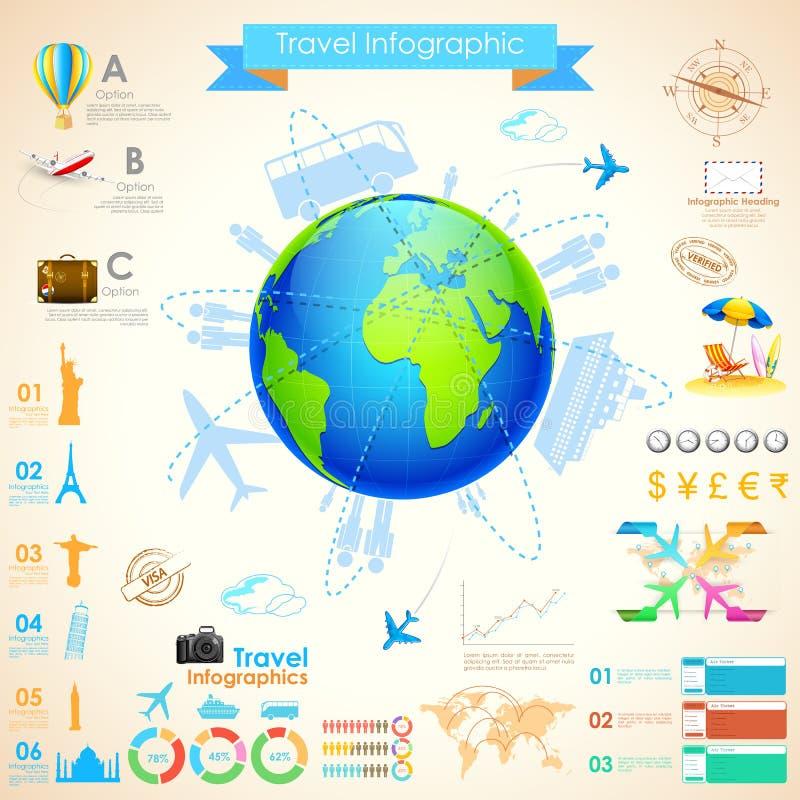 De Grafiek van reisinfographic royalty-vrije illustratie