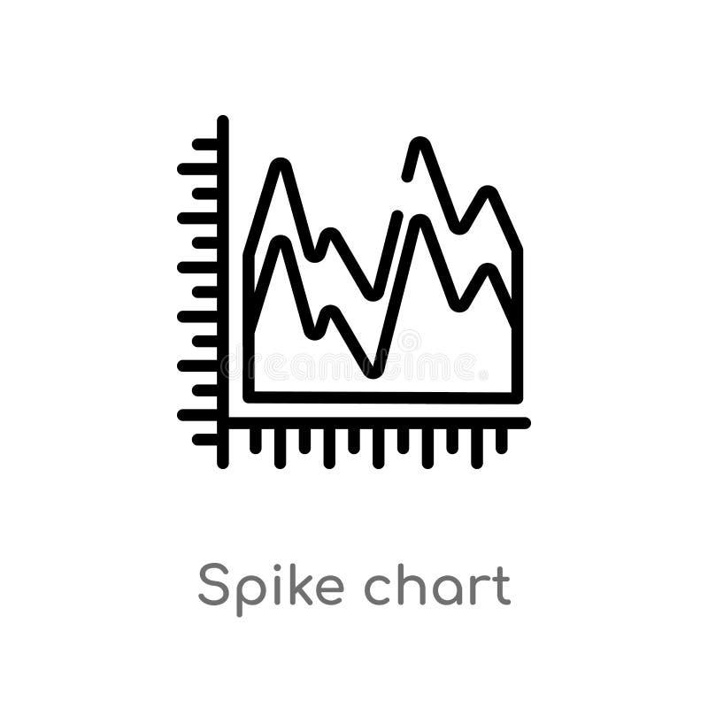 de grafiek vectorpictogram van de overzichtsaar de ge?soleerde zwarte eenvoudige illustratie van het lijnelement van bedrijfsconc royalty-vrije illustratie