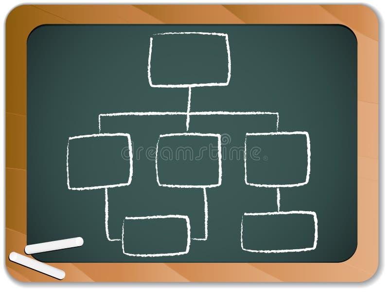 De grafiekbord van de organisatie vector illustratie
