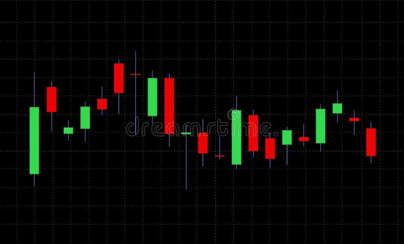 De grafiekgrafiek van de bedrijfskaarsstok van effectenbeurs op donkere achtergrond royalty-vrije illustratie
