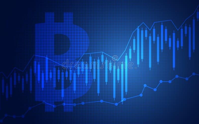 De grafiekgrafiek van de kaarsstok van effectenbeursinvestering die bitcoin handel drijven vector illustratie