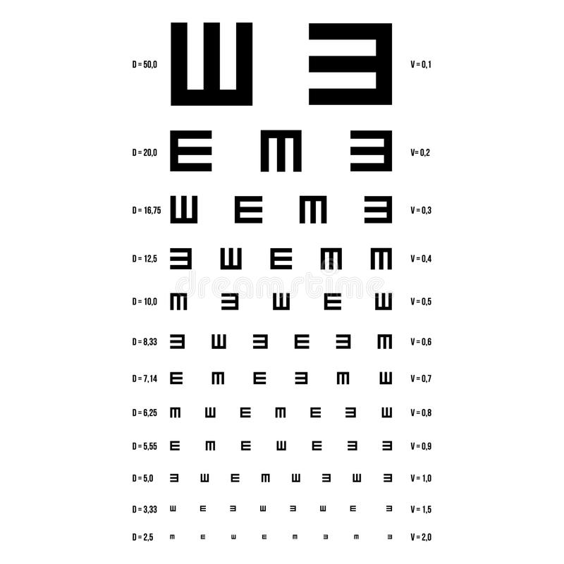 De Grafiekvector van de oogtest E Grafiek Visieexamen Optometrist Check Medisch Kenmerkend Oog Gezicht, Zicht oog vector illustratie