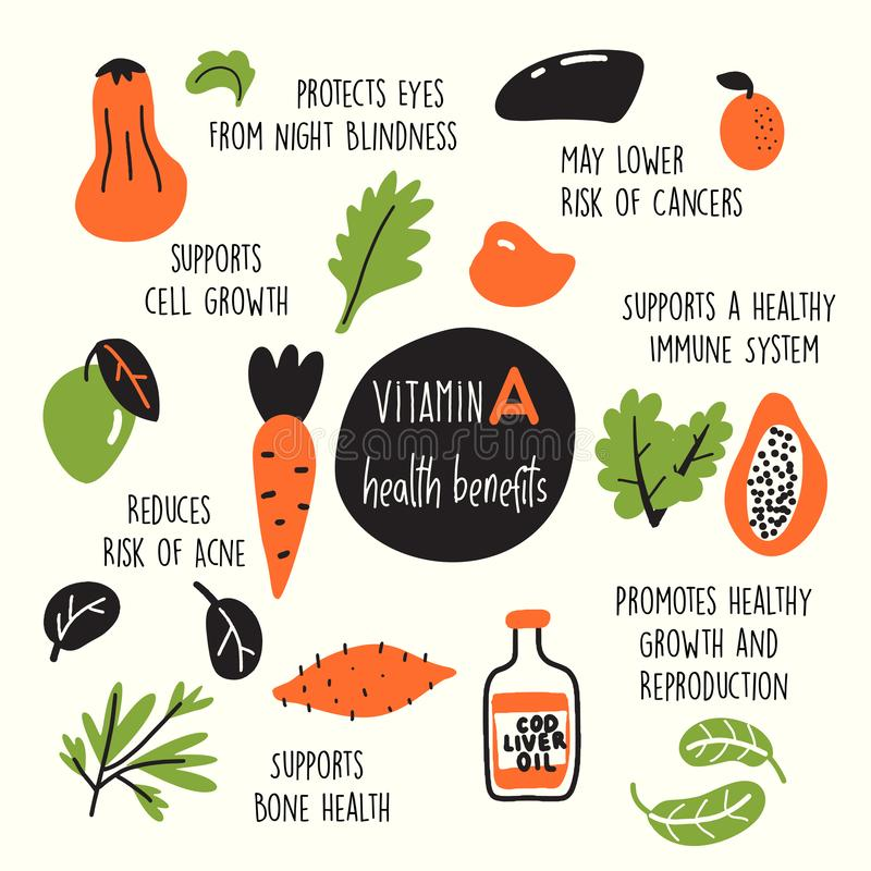 De grappige vectorbeeldverhaalillustratie van Vitamine Abronnen en informatie over het profiteert stock illustratie