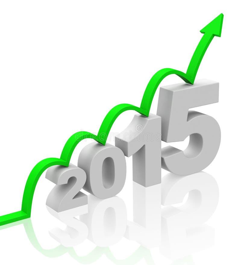 De groei 2015 royalty-vrije illustratie