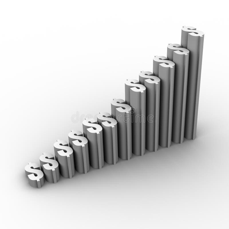 De groei van de grafiek (teken van geld) stock illustratie