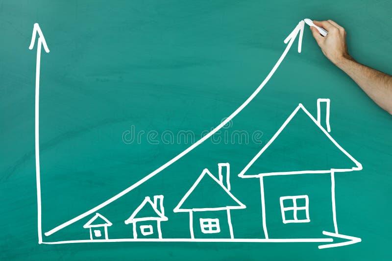 De groeiconcept van huisprijzen royalty-vrije illustratie