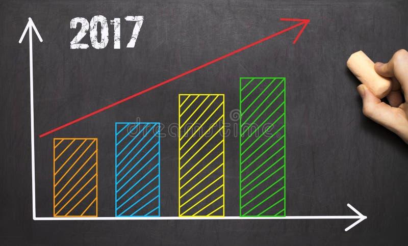 De groeigrafiek van de handtekening voor zaken stock foto's