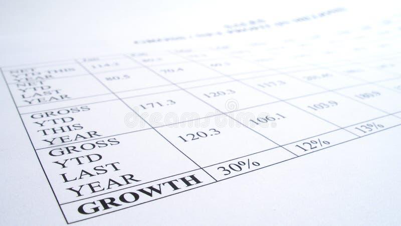 De groeirapport van het geld stock foto's