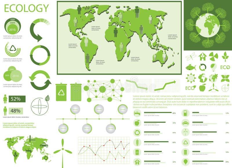 De groene grafiek van ecologieinfo vector illustratie