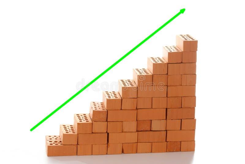 De groene pijl groeit stock afbeelding