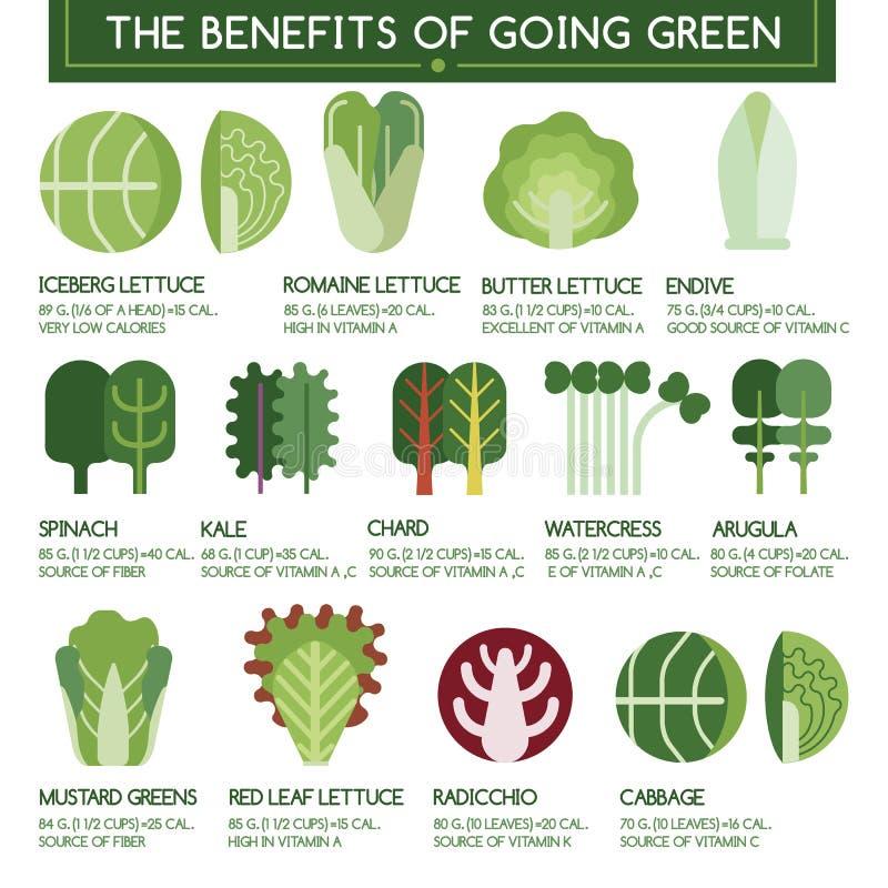De groene voordelen te gaan om vector illustratie