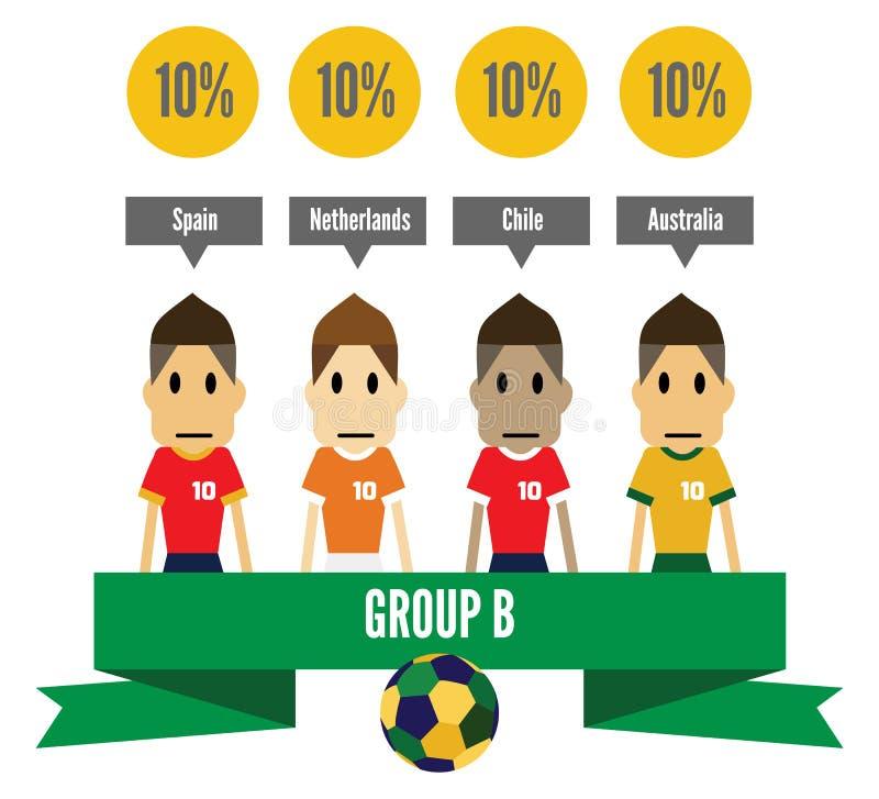 Download De Groep B Van Brazilië 2014 Redactionele Fotografie - Illustratie bestaande uit kampioenschap, ontwerp: 39116122