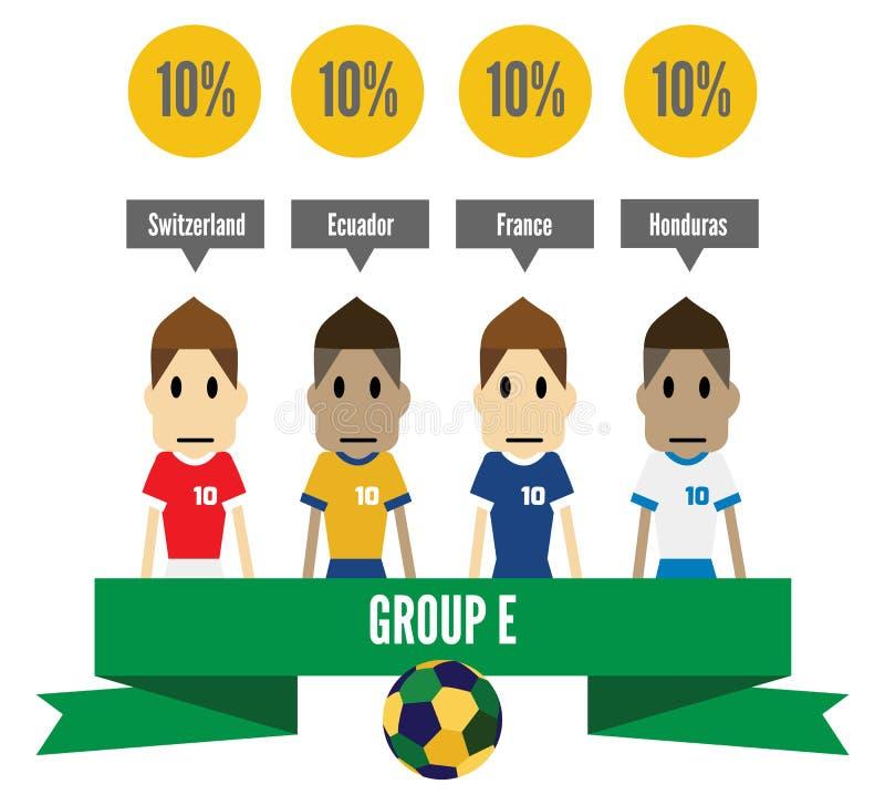 Download De Groep E Van Brazilië 2014 Redactionele Stock Afbeelding - Illustratie bestaande uit apparatuur, amerika: 39116059