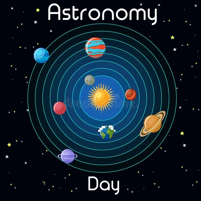 De groetkaart van de astronomiedag met Zon en Zonnestelselplaneten en tekst stock illustratie