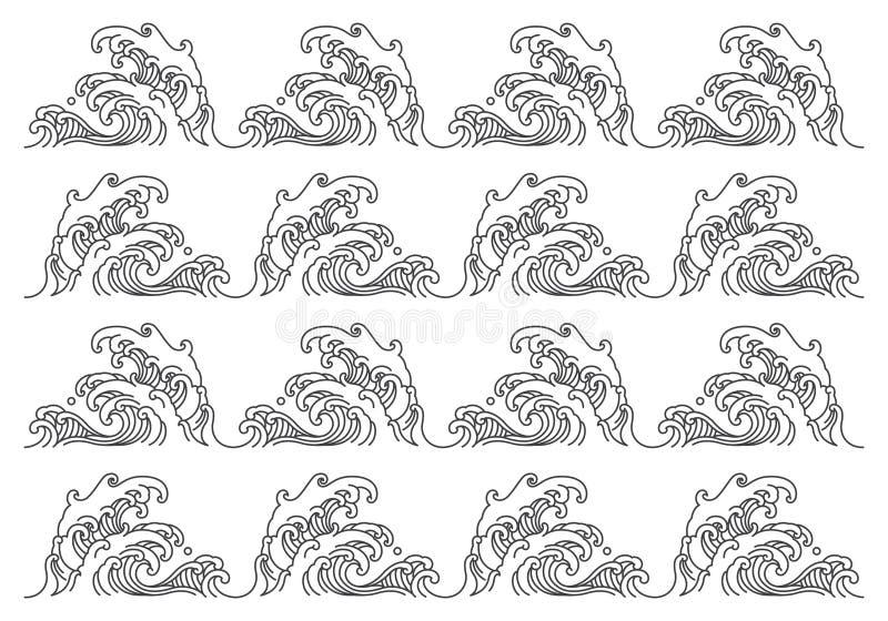 De grote van het overzeese die vector golfpatroon op witte achtergrond wordt geïsoleerd stock illustratie