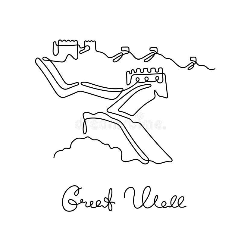 De grote vectorillustratie van de Muur ononderbroken lijn stock illustratie