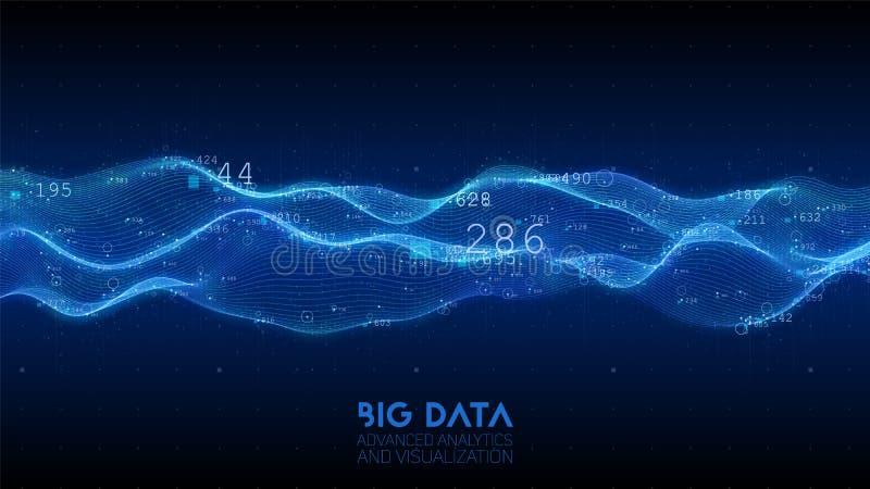 De grote visualisatie van de gegevens blauwe golf Futuristische infographic Informatie esthetisch ontwerp Visuele gegevensingewik stock illustratie