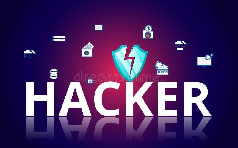 De HAKKER` concept van het ontwerpwoord ` Dief Hakker die gevoelige gegevens stelen als wachtwoorden van een personal computer vector illustratie