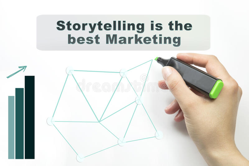 De hand die Storytelling schrijven is de beste Marketing met teller stock fotografie