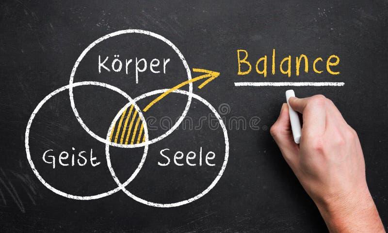 De hand trekt een diagram met het 3 cirkelslichaam, geest en ziel, resulterend in het overlappen die het saldogebied is royalty-vrije stock foto