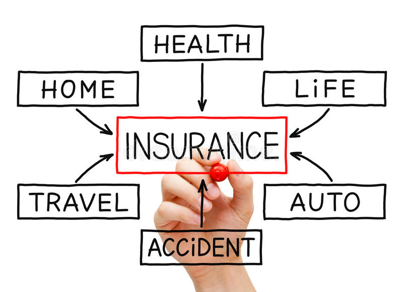 De Hand van de Grafiek van de Stroom van de verzekering stock afbeelding