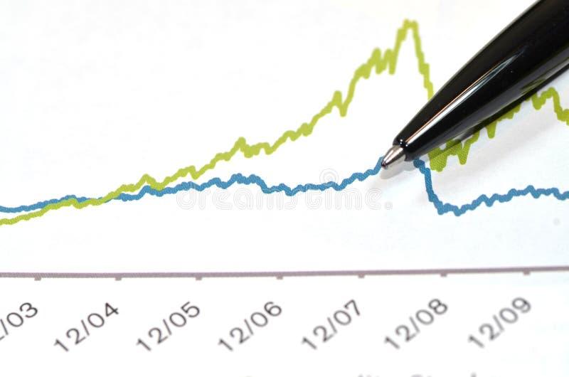 De Handel van goederen stock afbeelding