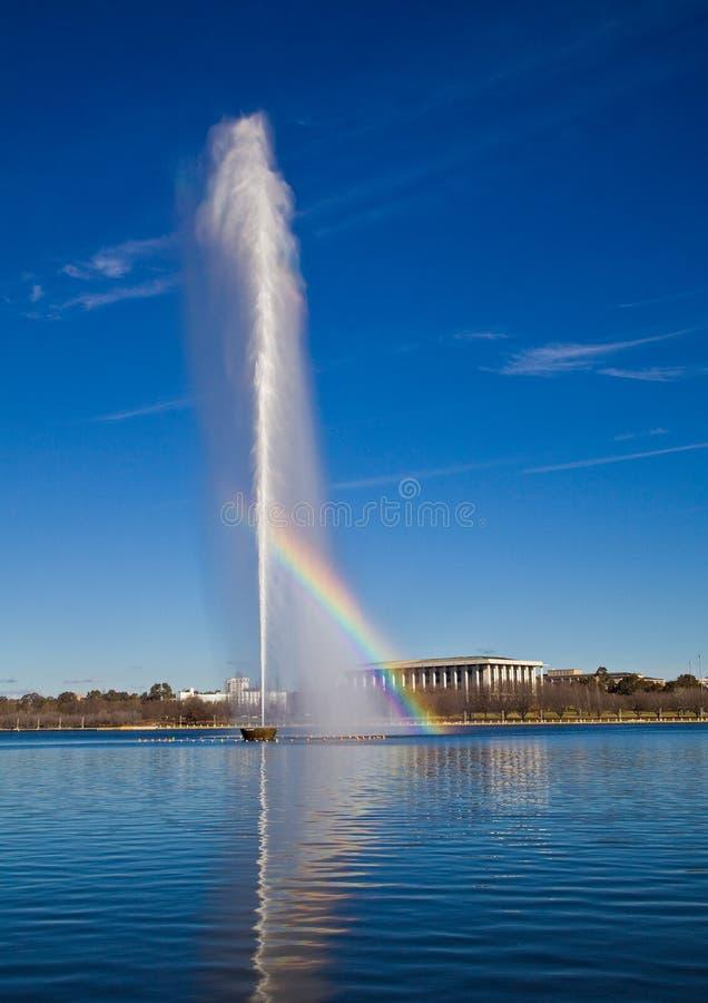 De herdenkingsStraal van Kapitein Cook in Canberra