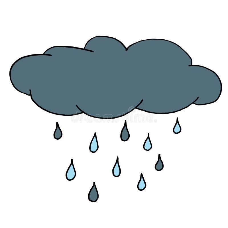 De herfst regenachtige wolk Overzicht met verschillende kleuren op witte achtergrond Vector illustratie vector illustratie