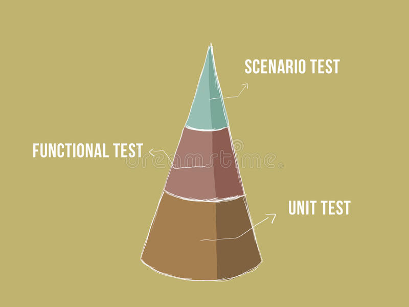 De herhalingsillustratie van de eenheids testende stap met een piramidegrafiek stock illustratie
