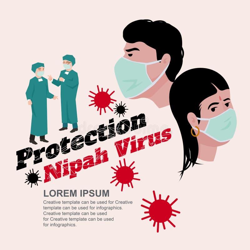 De het Virusbesmetting NiV van beschermingsnipah is zowel menselijk als dieren stock illustratie