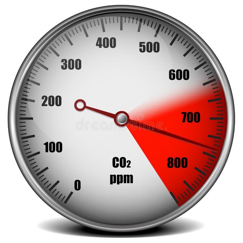 De hoge emissiemaat van Co2 vector illustratie