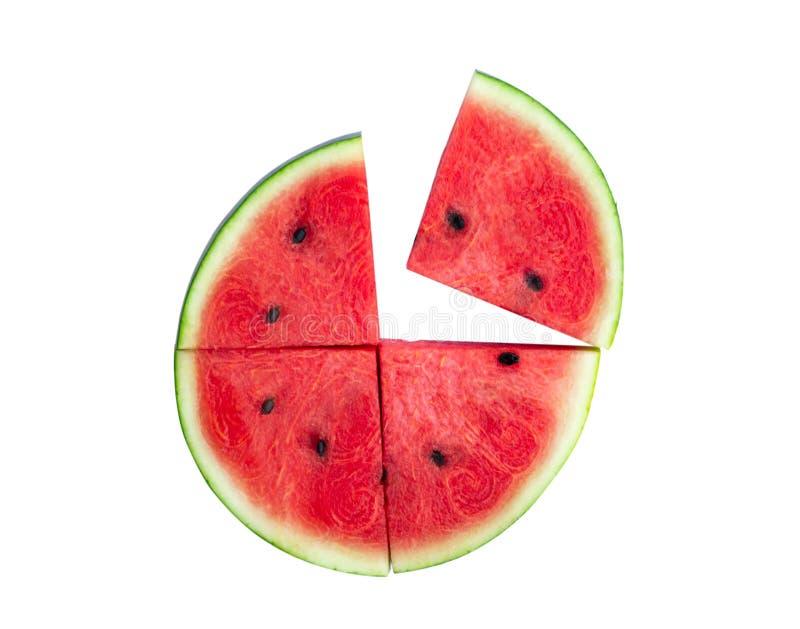De hoogste die plak van de meningswatermeloen op witte achtergrond wordt geïsoleerd royalty-vrije stock afbeeldingen