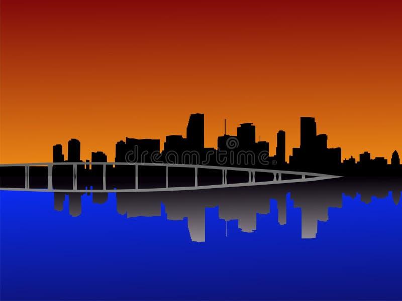De horizon van Miami bij zonsondergang