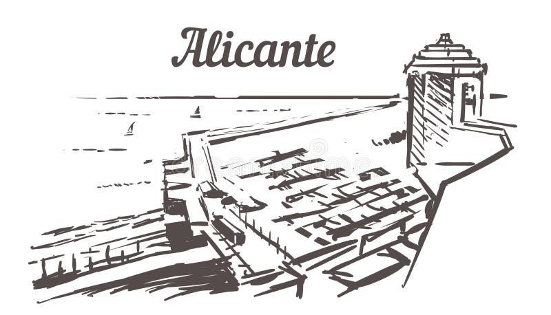 De horizonschets van Alicante Overzeese van Alicante, Spanje mening van de kasteelhand getrokken illustratie vector illustratie
