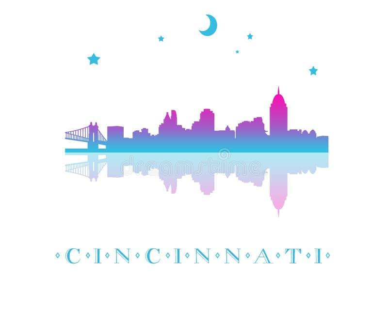 de Horizonsilhouet van Cincinnati met kleurengradiënt stads vectorontwerp Geïsoleerd op een witte achtergrond vector illustratie