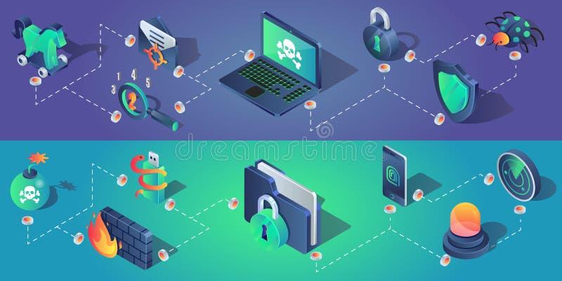 De horizontale banners van de Cyberveiligheid met isometrische pictogrammen stock illustratie