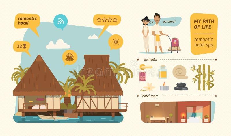 De hotelbouw in de zomer stock illustratie