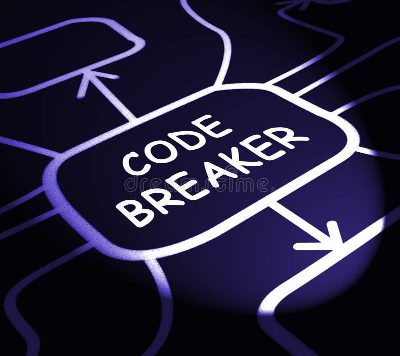 De Houwer 3d Illustratie van codebreker Gedecodeerde Gegevens vector illustratie