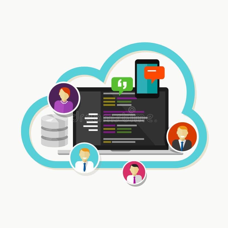 De hub van de het ontwikkelingsteamsamenwerking van het programmeringsweb git vector illustratie