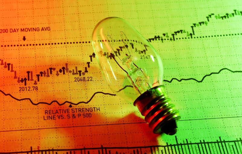 De Ideeën van de investering