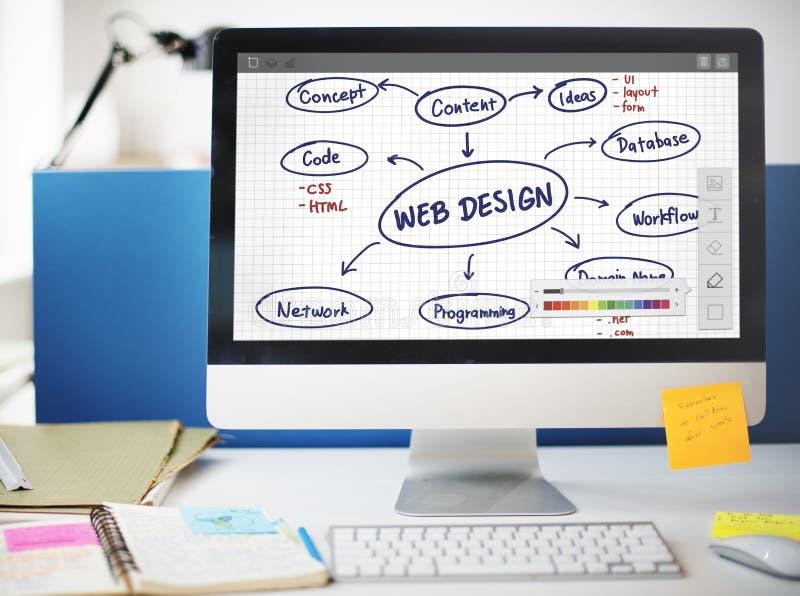 De Ideeëncreativiteit van het Webontwerp Conc de Software van het Programmeringsvoorzien van een netwerk stock fotografie