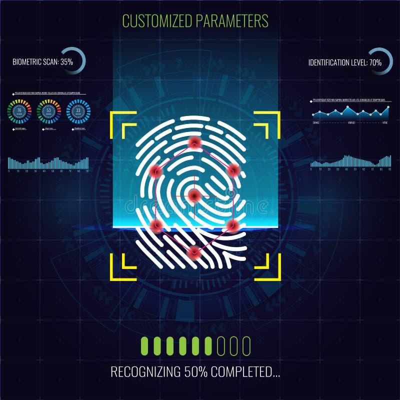 De Identificatie van het vingerafdrukaftasten en het erkennen van Systeem in proces Biometrisch Autorisatieconcept Vector vector illustratie