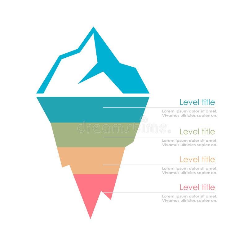 De ijsbergvector gelaagd diagram van de risicoanalyse vector illustratie