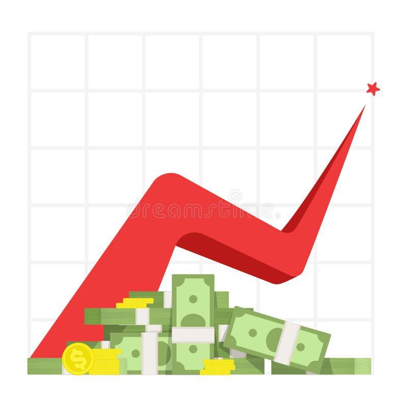 De illustratie van de winstverhoging vector illustratie
