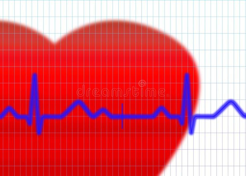 De illustratie van het cardiogram stock illustratie