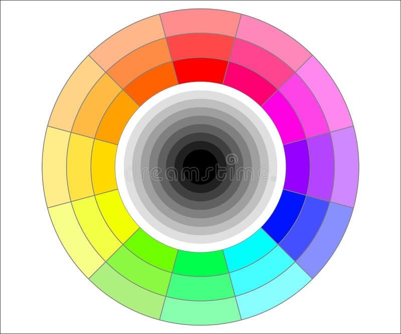 De illustratie van het kleurenwiel royalty-vrije stock afbeeldingen
