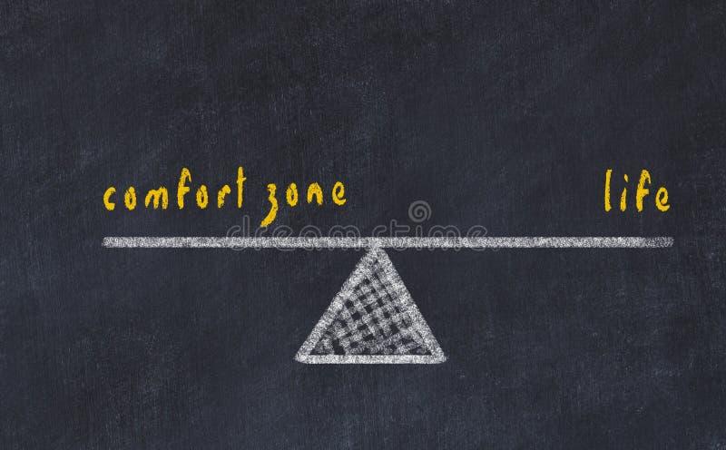 De illustratie van de schoolbordschets Concept evenwicht tussen comfortstreek en het leven stock illustratie
