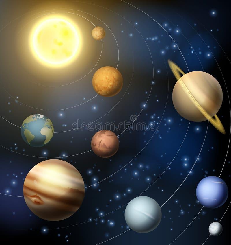De illustratie van zonnestelselplaneten stock illustratie