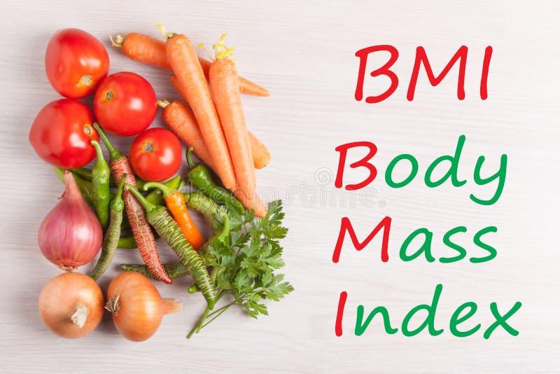 De index BMI van de lichaamsmassa stock fotografie