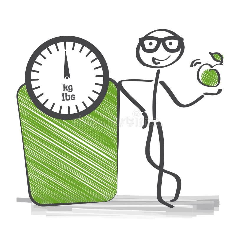 De Index van de lichaamsmassa vector illustratie